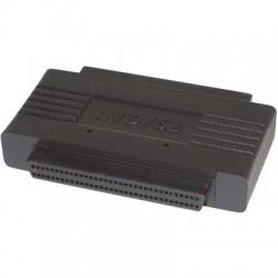 CMP-SCSI68P80